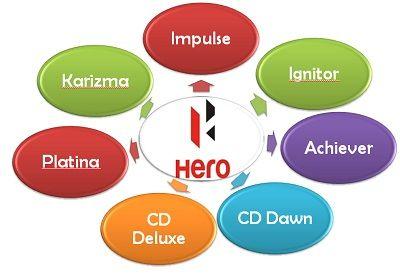 hero example