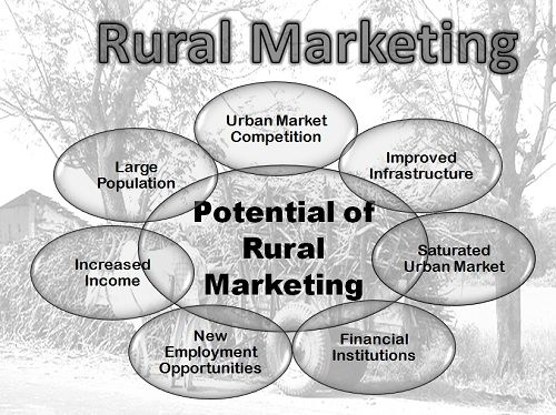 rural markets and Penetration of urban