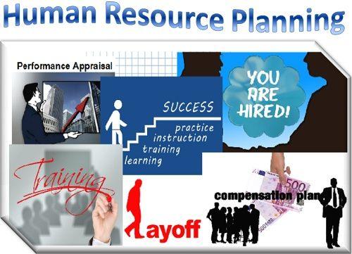 human capital planning definition