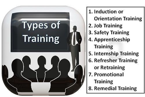 types of training-final 1