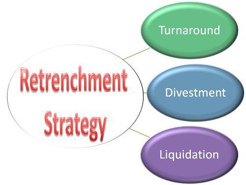 view closing erfolgsstrategien fur offensive