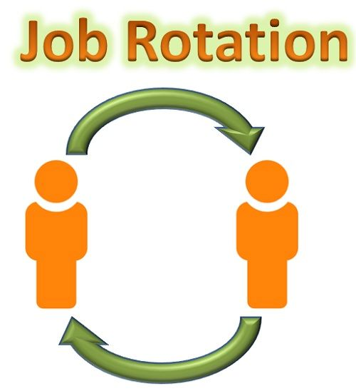 what is job rotation  definition and meaning business Education and Training Clip Art Training and Development Clip Art