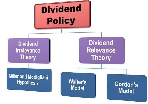 understanding the concept of fiscal policy Understanding economic policymaking from ie business these concepts will give you the tools to develop your own position in just as with fiscal policy.