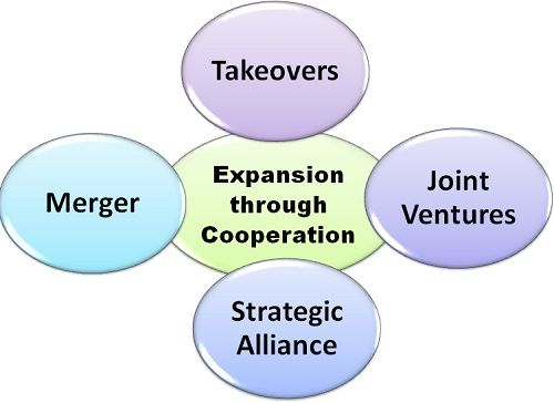 Expansion through Cooperation