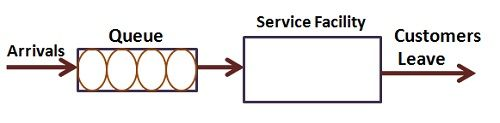 Service structure-1