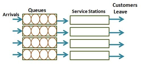 Service structure-3