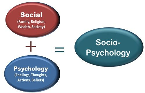 socio psychological theory