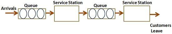 service structure-4