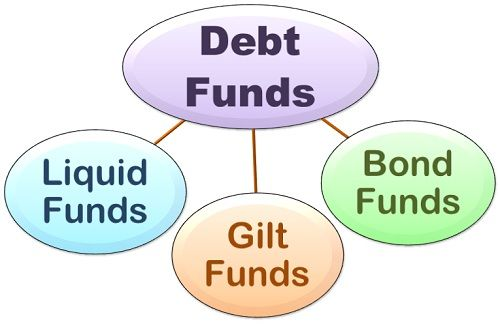 Debt funds-1