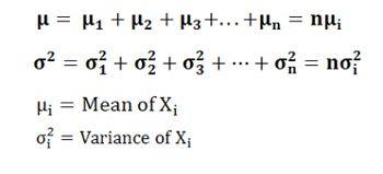 Central Limit Theorem-1