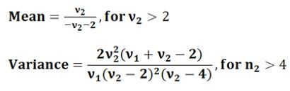 Properties of F-distribution