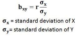 Regression coefficient-1