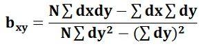 Regression coefficient-3