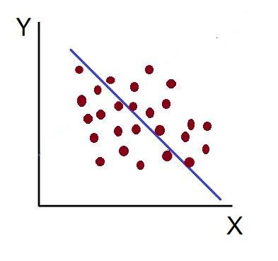 Scatter diagram-6