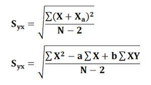 Standard Error of Estimate-6