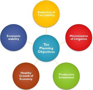 Objectives of Tax Planning