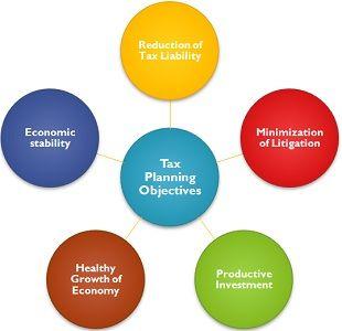 TAX PLANNING DEFINITION EPUB