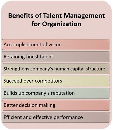 Benefits of Talent Management for Organisation