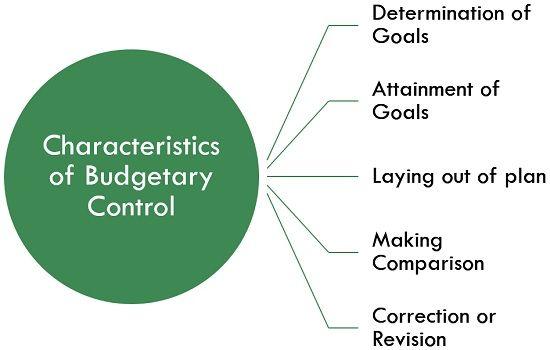 Characteristics of Budgetary Control