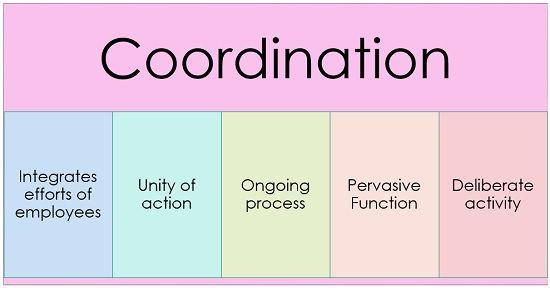 characteristics-of-coordination