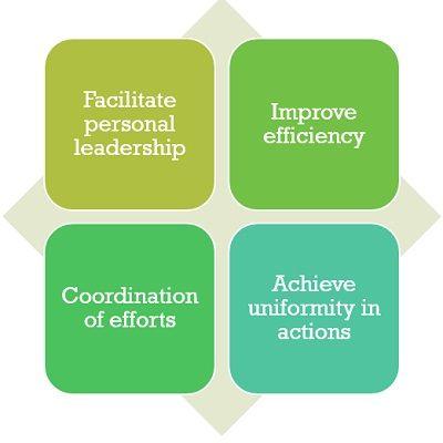 objectives-of-centralization