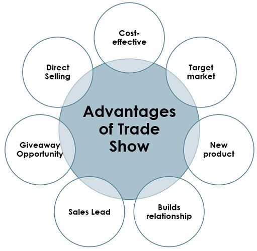 advantages-of-trade-show
