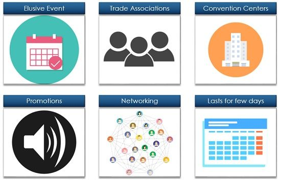characteristics-of-trade-shows
