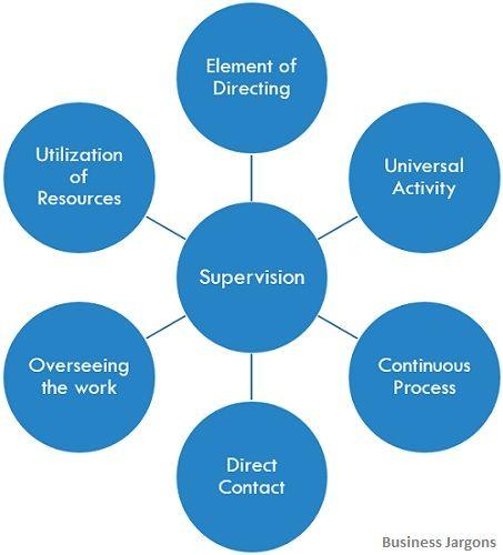 characteristics-of-supervision