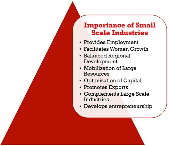importance-of-small-scale-industries