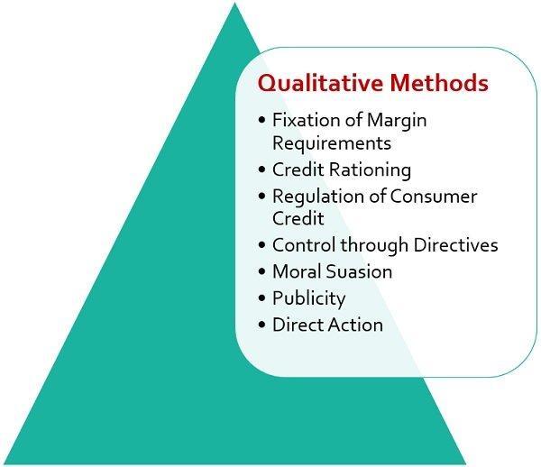 qualitative-methods