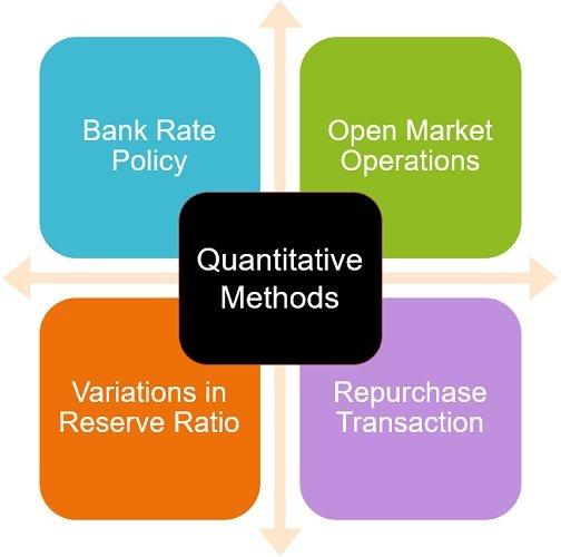 quantitative-methods