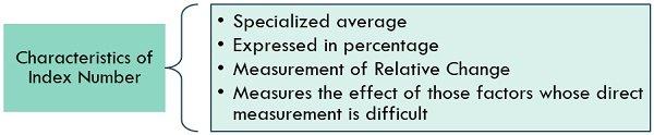characteristics-of-index-number