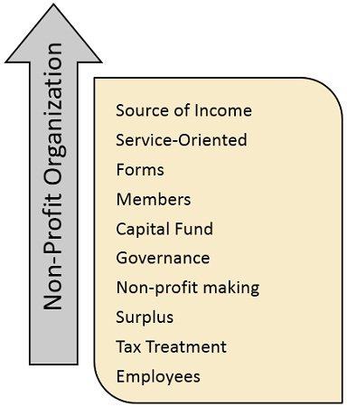 characteristics-of-non-profit-organization