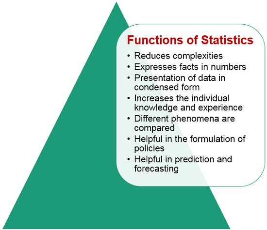 functions-of-statistics