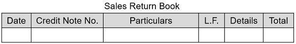 sales-return-book